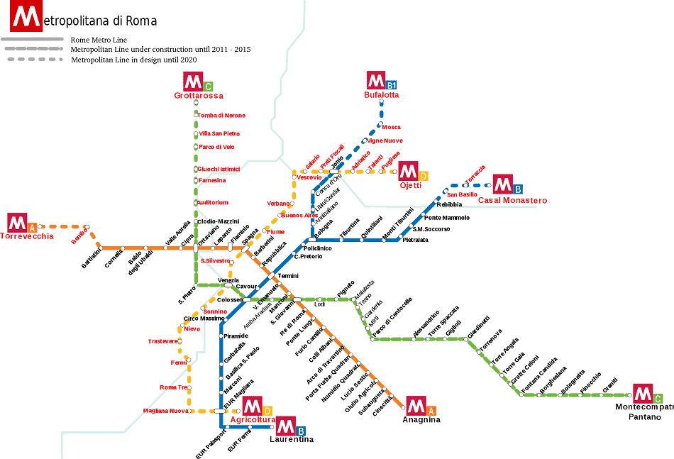 Como se locomover de metrô em Roma